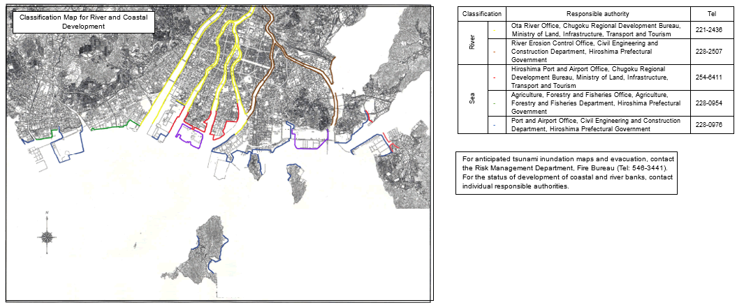 The pictuer of Classification Map for River and Coastal Development