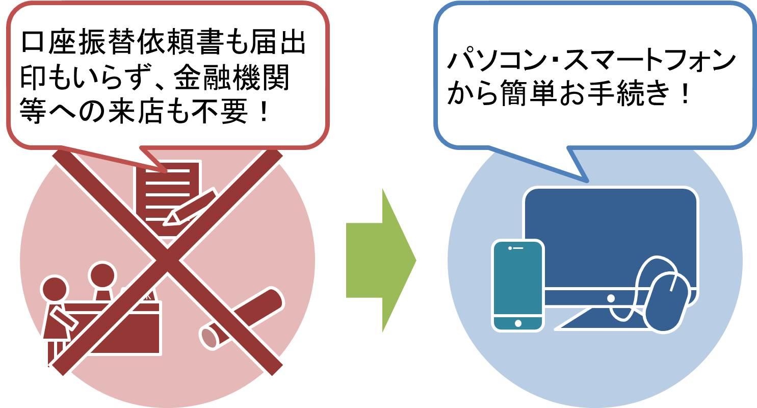 市税等のWEB口座振替受付サービスの画像